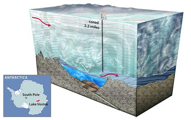 Rappresentazione artistica di una sezione del lago Vostok in Antartide (Immagine Nicolle Rager-Fuller /US National Science Foundation)