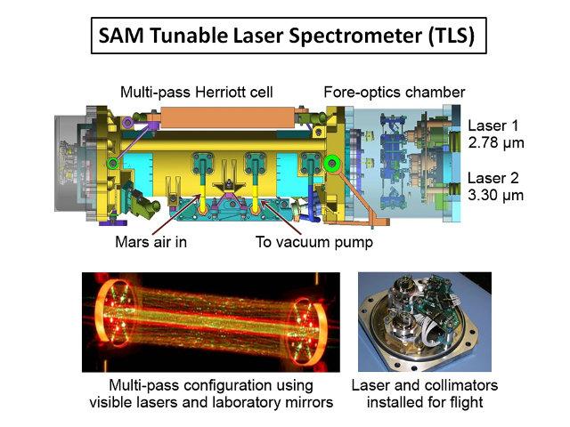 Le parti del Tunable Laser Spectrometer (TLS) (Immagine NASA/JPL-Caltech)