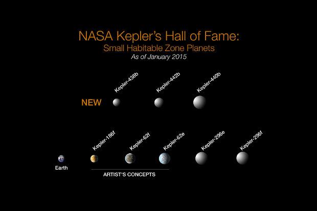 I pianeti più promettenti scoperti grazie al telescopio spaziale Kepler e le loro dimensioni in proporzione alla Terra (Immagine NASA)