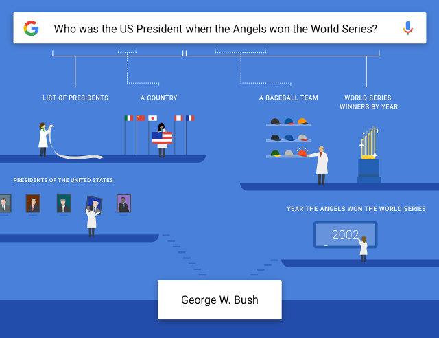 Esempio che illustra come l'app Google comprende domande complesse (Immagine cortesia Google. Tutti i diritti riservati)