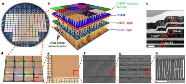 Lo schema del chip 3D (Immagine cortesia Stanford e MIT)