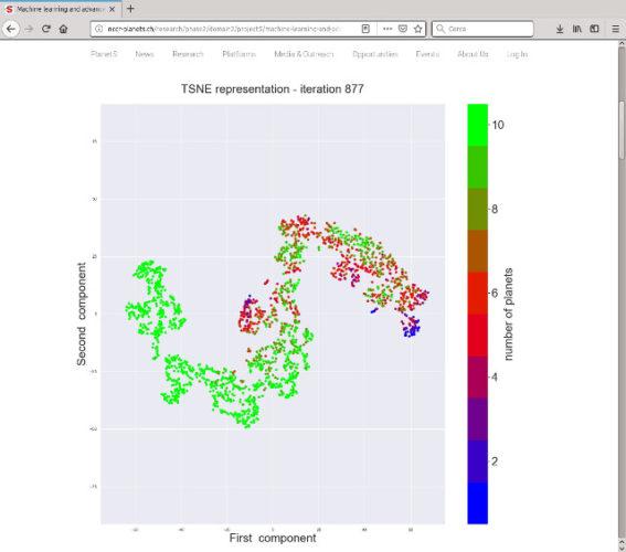 Reti neurali per predire la massa dei pianeti in formazione