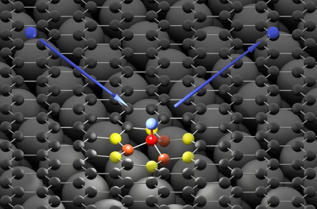 Un legame incredibilmente veloce tra grafene e idrogeno