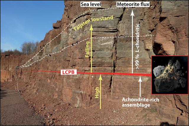 Un impatto nella fascia di asteroidi potrebbe avere innescato il Grande Evento di Biodiversificazione dell'Ordoviciano sulla Terra
